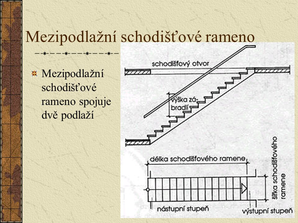 Mezipodlažní schodišťové rameno