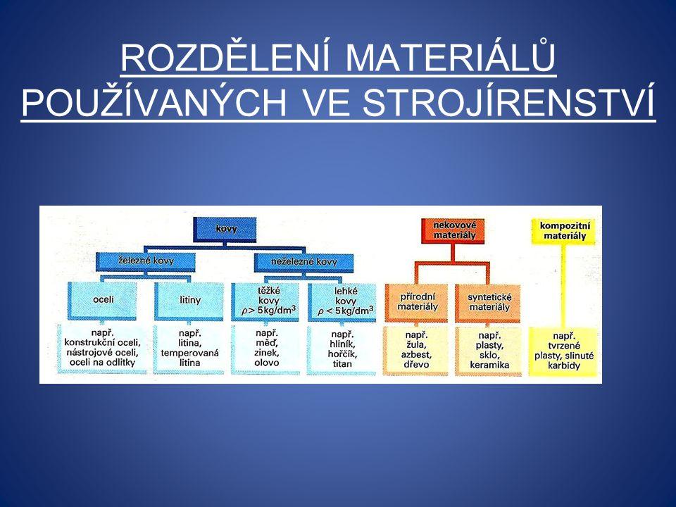 Rozdělení materiálů používaných ve strojírenství