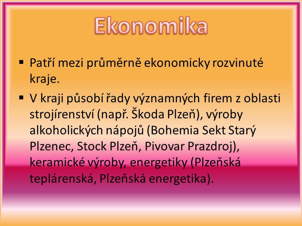Ekonomika Patří mezi průměrně ekonomicky rozvinuté kraje.