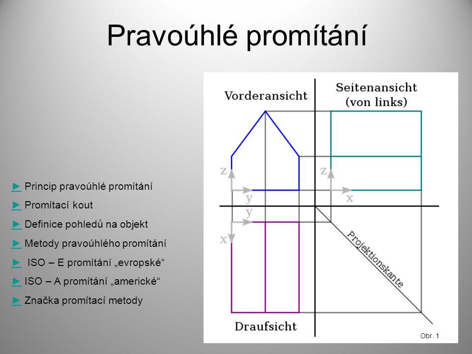 Pravoúhlé promítání ► Princip pravoúhlé promítání ► Promítací kout