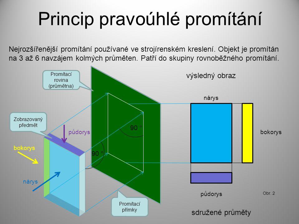 Princip pravoúhlé promítání