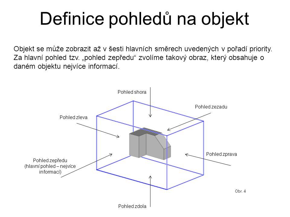 Definice pohledů na objekt