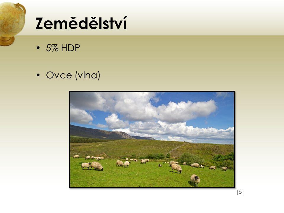Zemědělství 5% HDP Ovce (vlna)