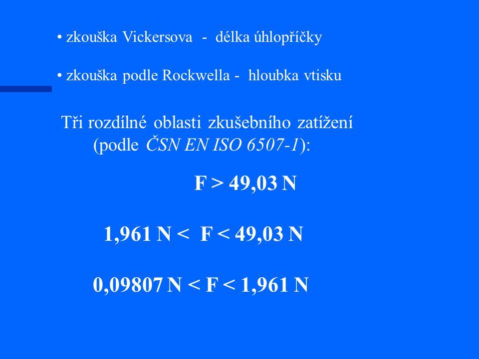 • zkouška Vickersova - délka úhlopříčky • zkouška podle Rockwella -