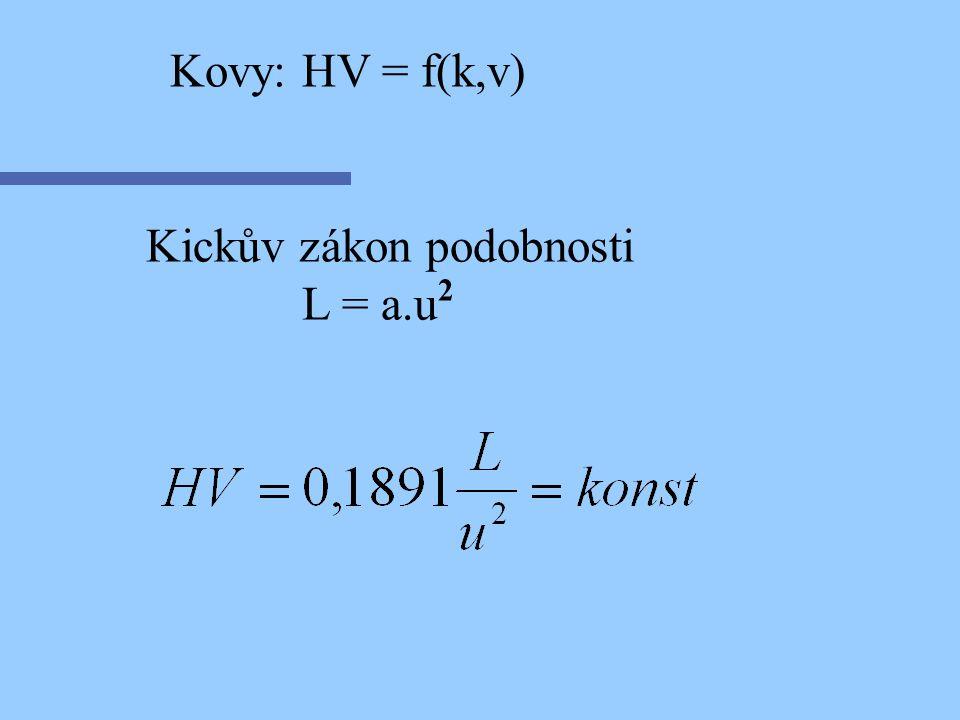 Kovy: HV = f(k,v) Kickův zákon podobnosti L = a.u2