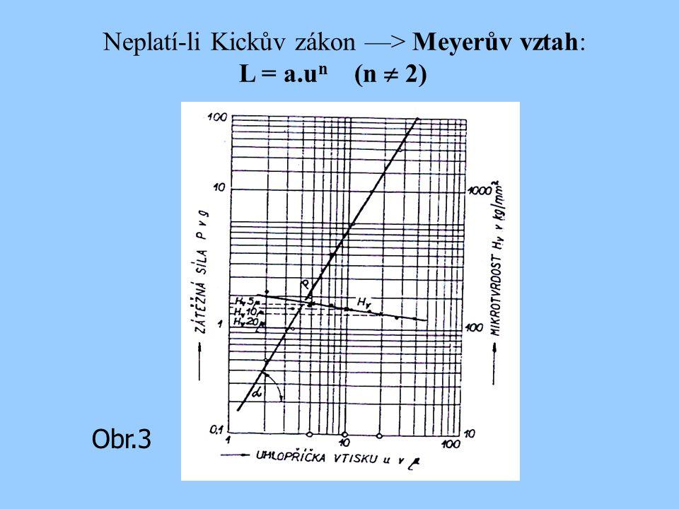 Neplatí-li Kickův zákon —> Meyerův vztah: L = a.un (n  2)