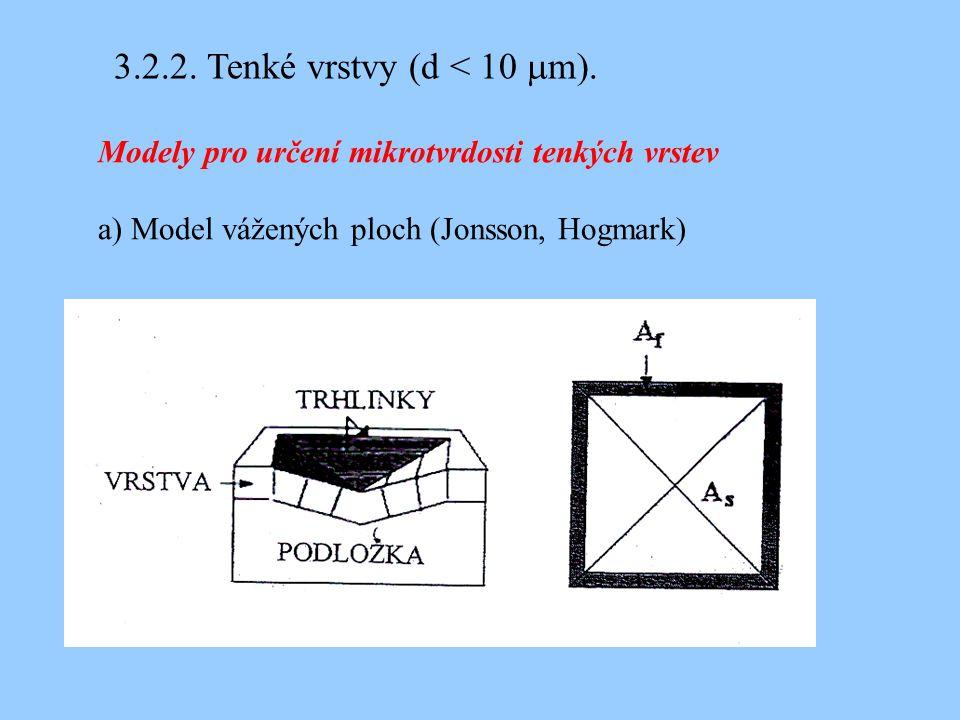 3.2.2. Tenké vrstvy (d < 10 mm).