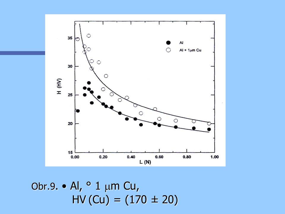 Obr.9. • Al, ° 1 mm Cu, HV (Cu) = (170 ± 20)