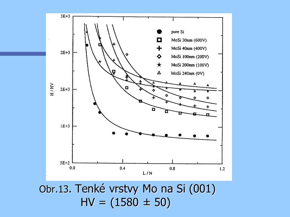 Obr.13. Tenké vrstvy Mo na Si (001) HV = (1580 ± 50)