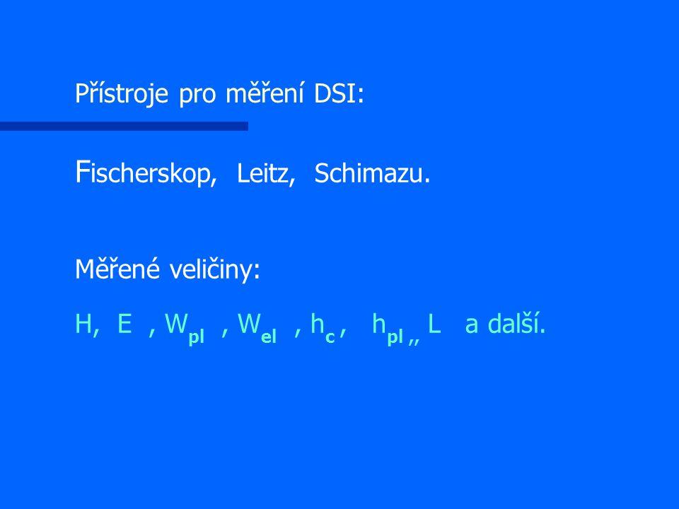 Fischerskop, Leitz, Schimazu.