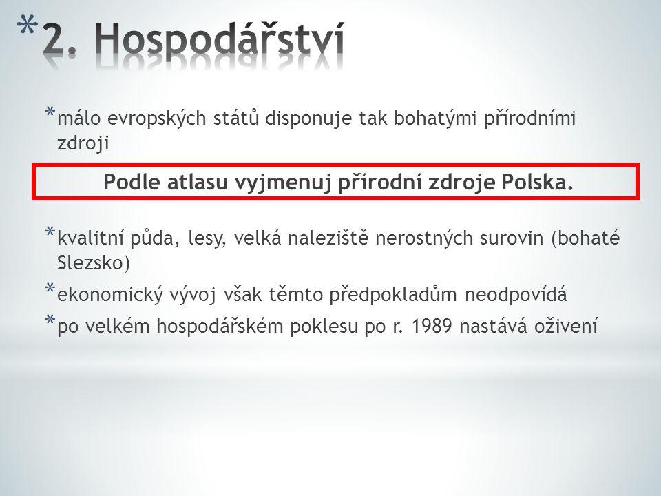 Podle atlasu vyjmenuj přírodní zdroje Polska.