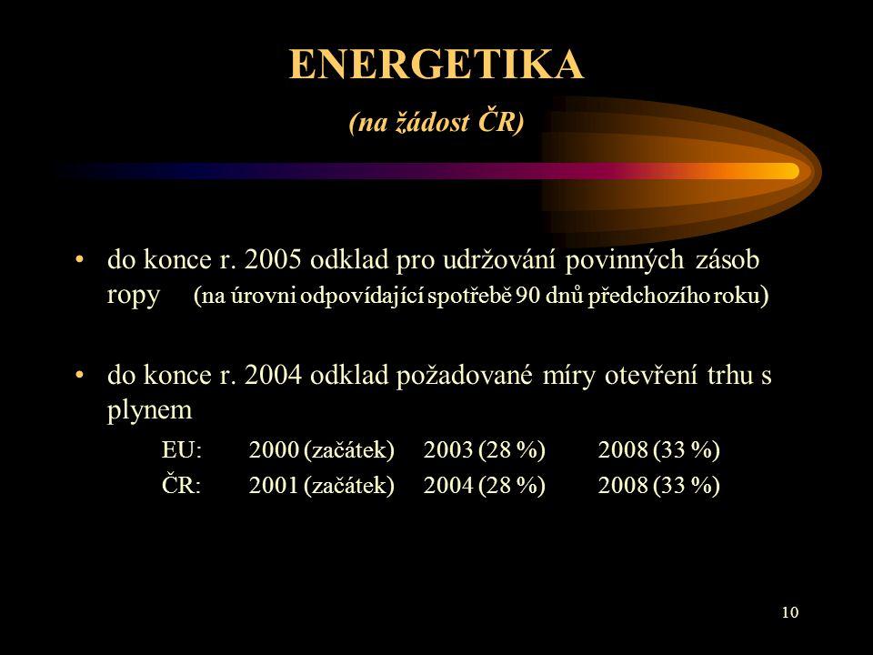 ENERGETIKA (na žádost ČR)