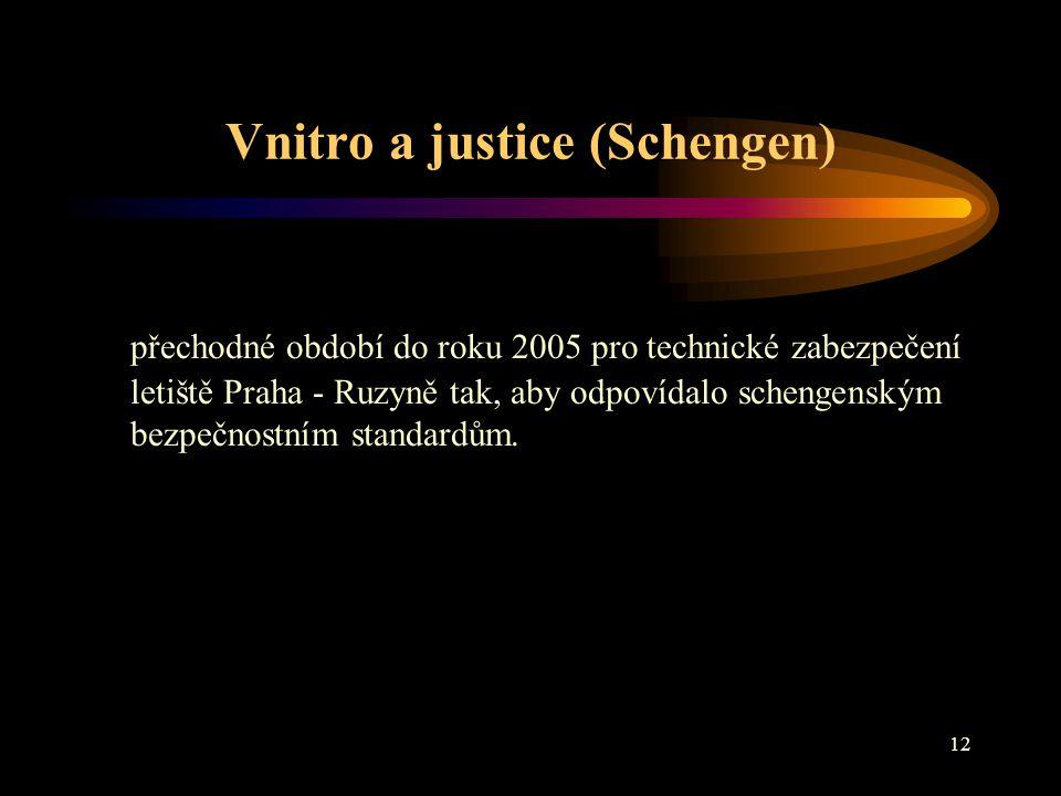 Vnitro a justice (Schengen)