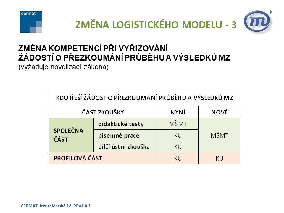 ZMĚNA LOGISTICKÉHO MODELU - 3