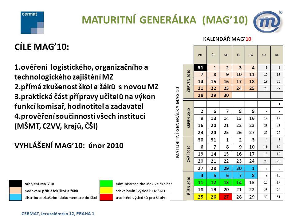 MATURITNÍ GENERÁLKA (MAG'10)