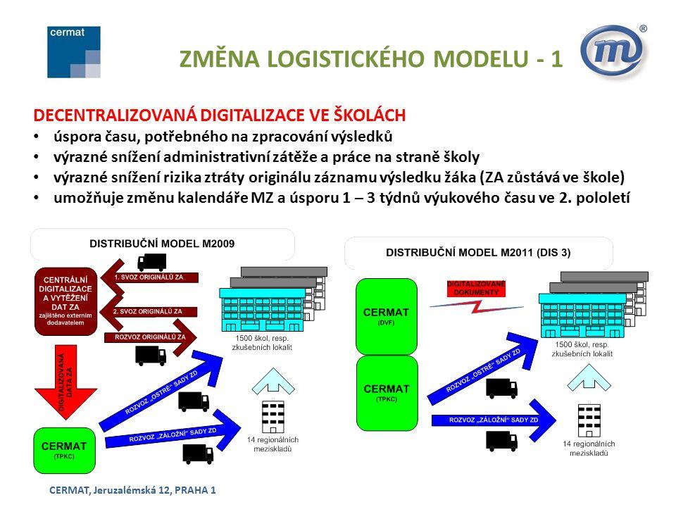 ZMĚNA LOGISTICKÉHO MODELU - 1