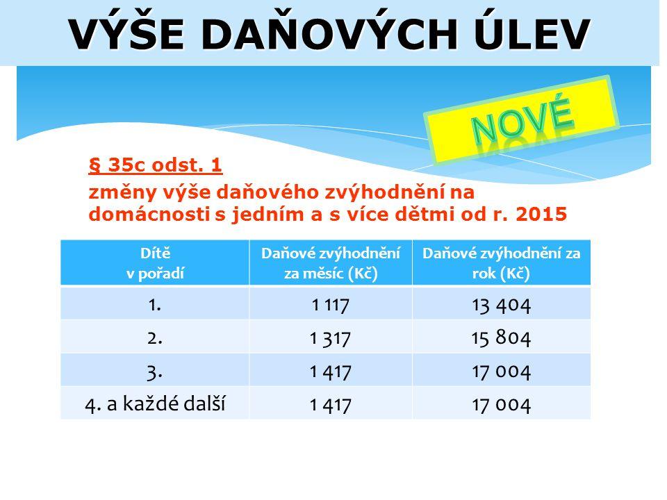 Daňové zvýhodnění za měsíc (Kč) Daňové zvýhodnění za rok (Kč)
