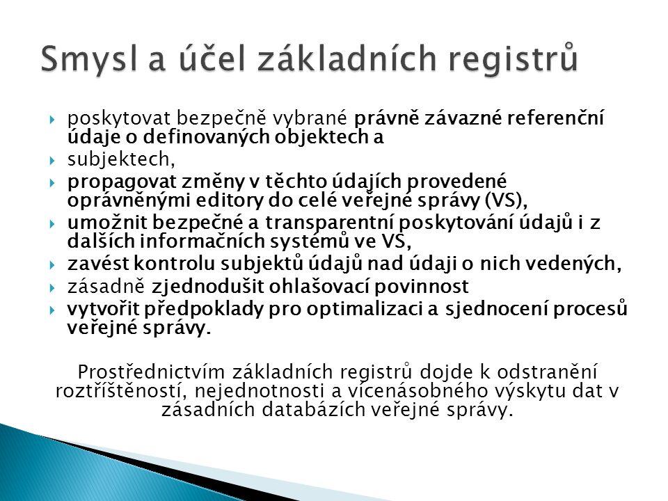 Smysl a účel základních registrů