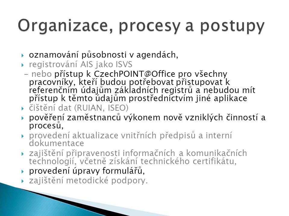 Organizace, procesy a postupy