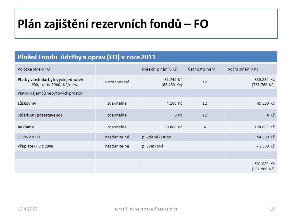 Plán zajištění rezervních fondů – FO