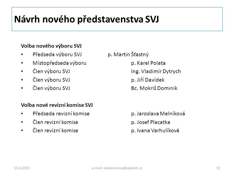 Návrh nového představenstva SVJ