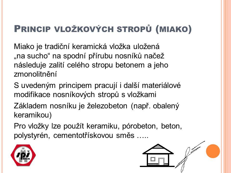 Princip vložkových stropů (miako)