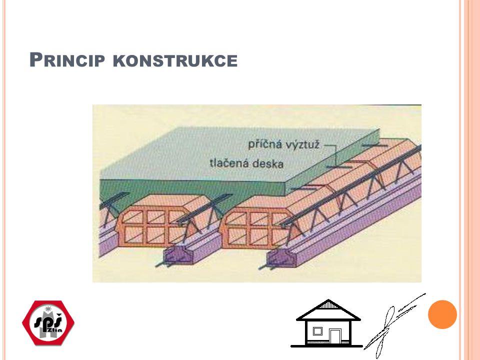 Princip konstrukce