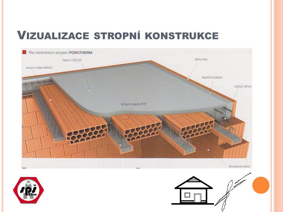 Vizualizace stropní konstrukce
