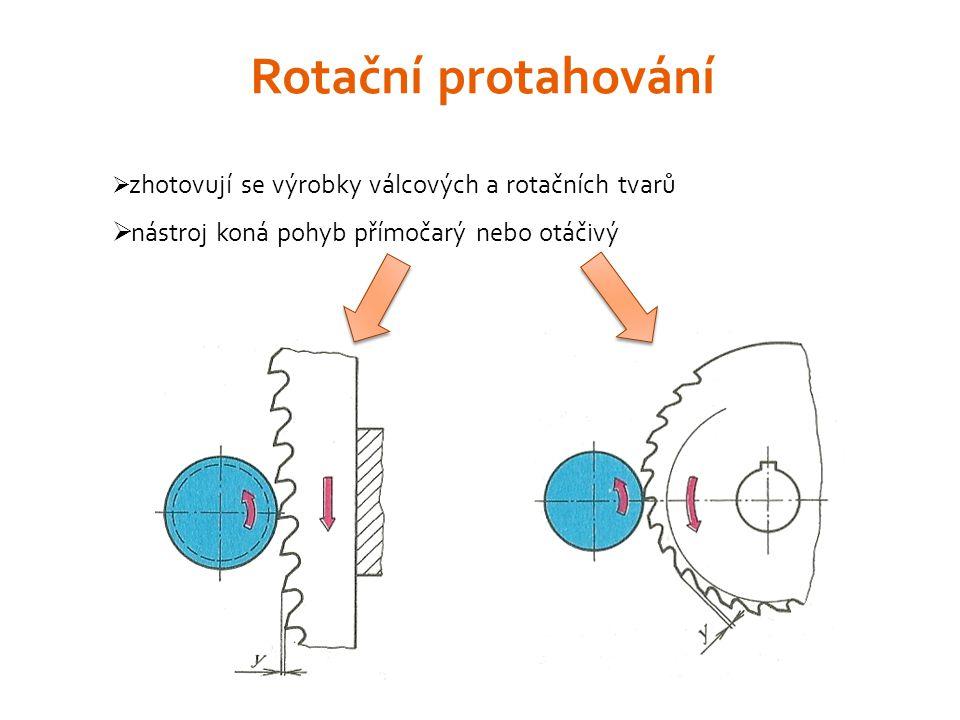 Rotační protahování nástroj koná pohyb přímočarý nebo otáčivý