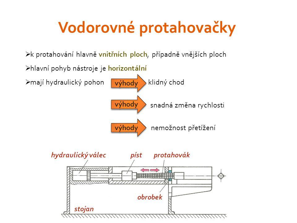 Vodorovné protahovačky
