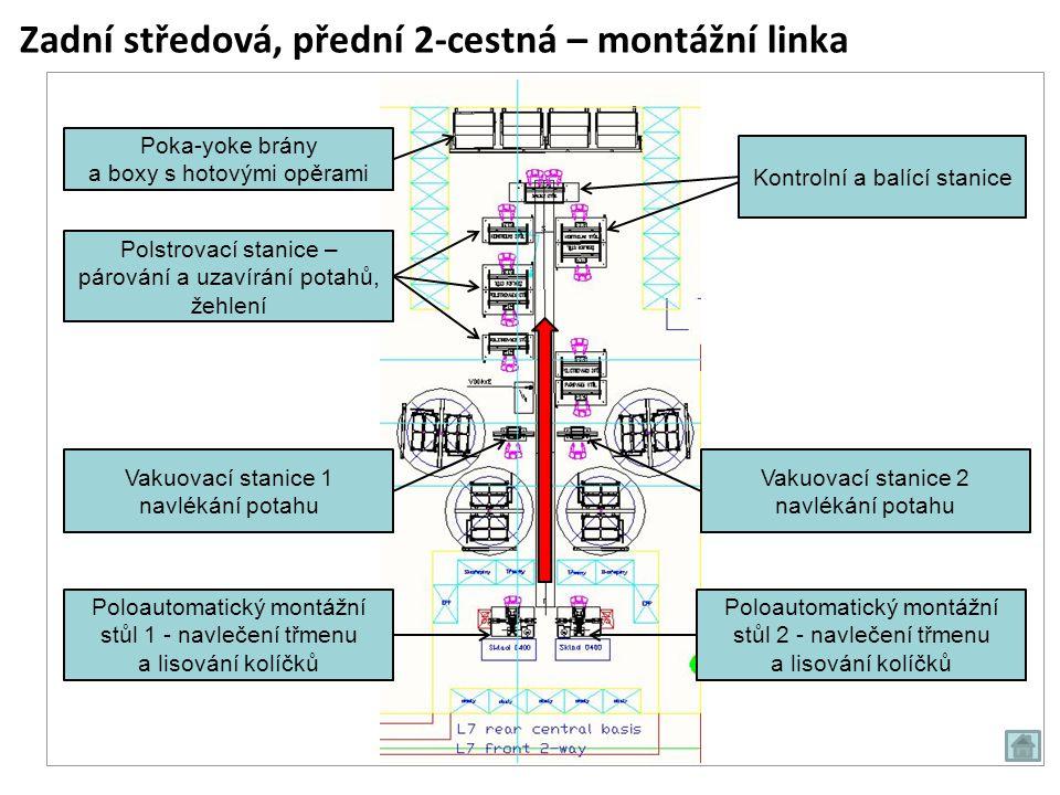 Zadní středová, přední 2-cestná – montážní linka