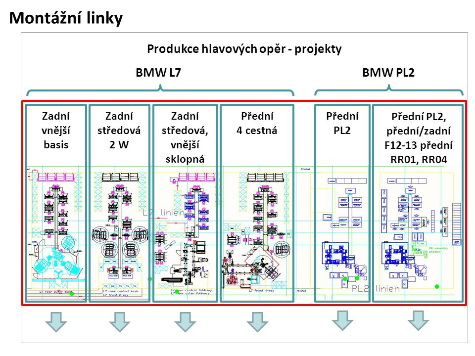 Montážní linky Produkce hlavových opěr - projekty BMW L7 BMW PL2