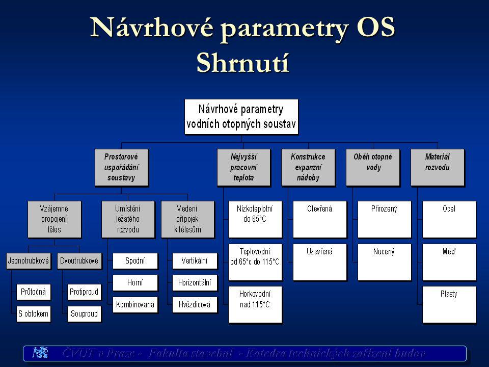 Návrhové parametry OS Shrnutí