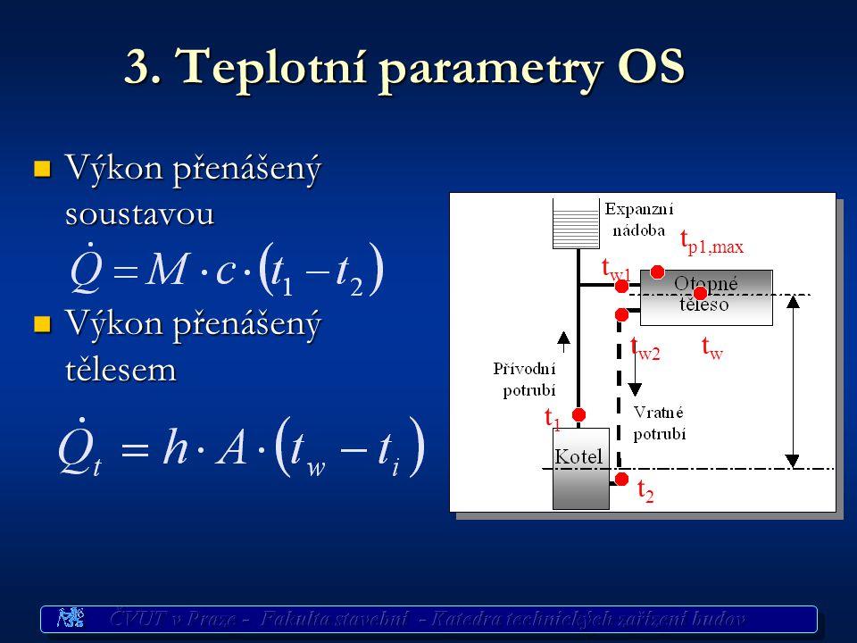 3. Teplotní parametry OS Výkon přenášený soustavou