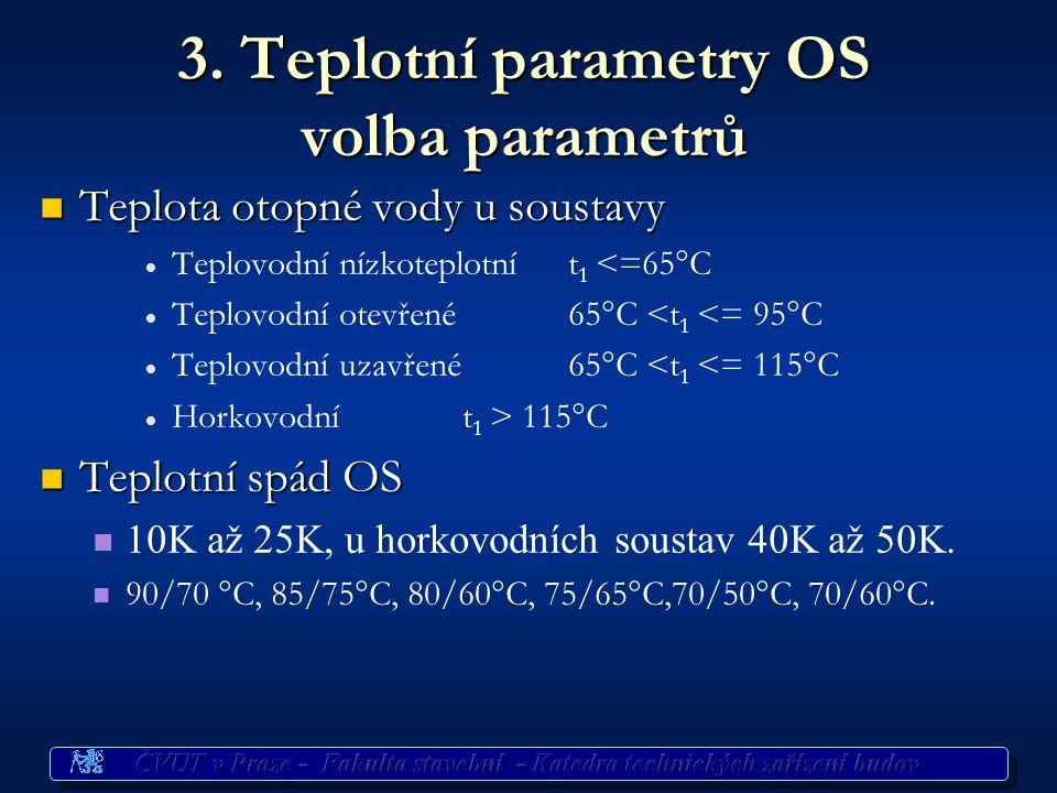 3. Teplotní parametry OS volba parametrů