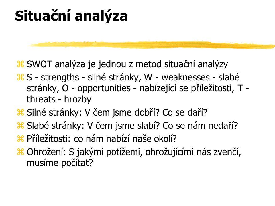 Situační analýza SWOT analýza je jednou z metod situační analýzy
