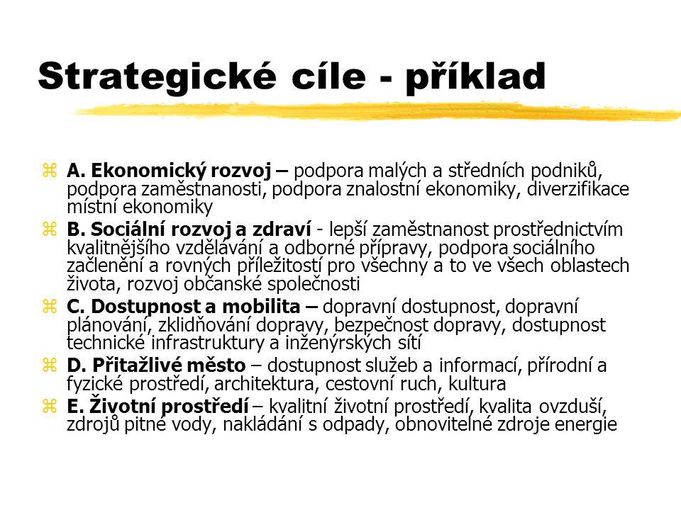 Strategické cíle - příklad