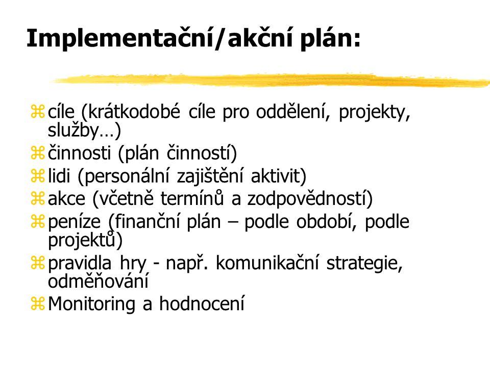 Implementační/akční plán: