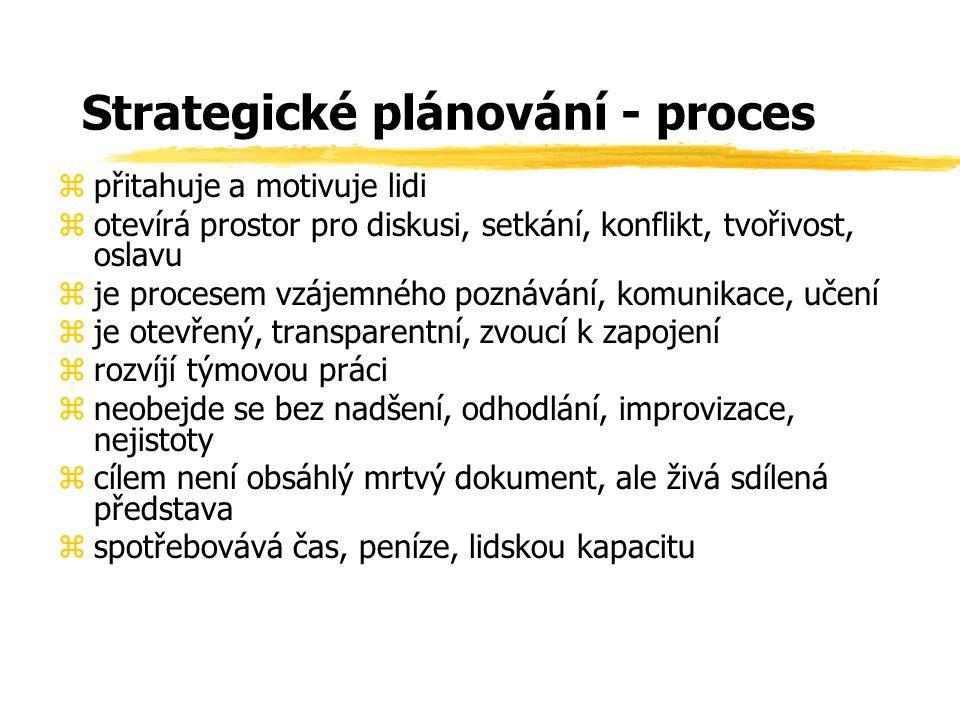 Strategické plánování - proces