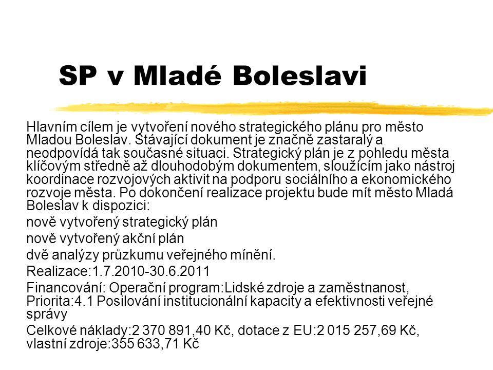 SP v Mladé Boleslavi
