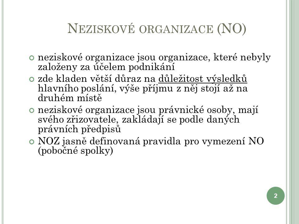 Neziskové organizace (NO)