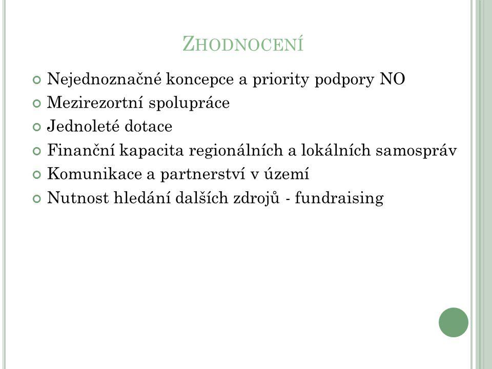 Zhodnocení Nejednoznačné koncepce a priority podpory NO