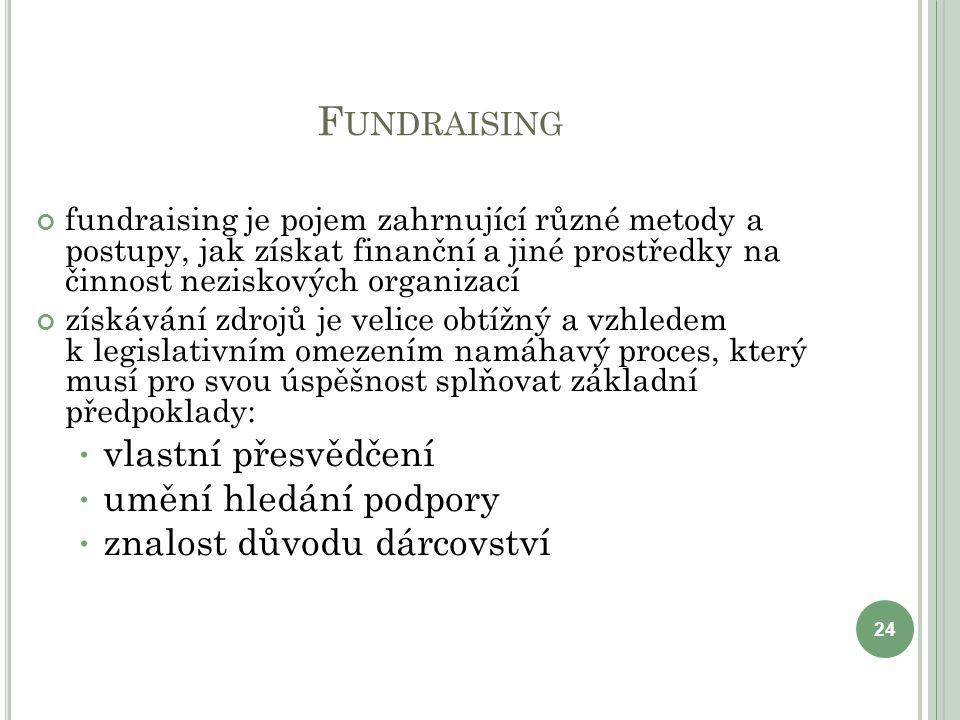 Fundraising vlastní přesvědčení umění hledání podpory