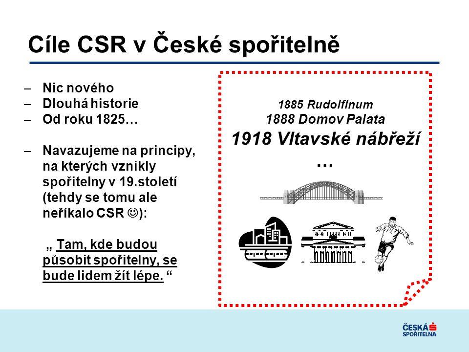 Cíle CSR v České spořitelně