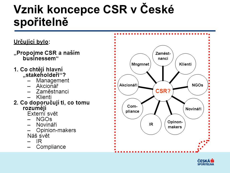 Vznik koncepce CSR v České spořitelně