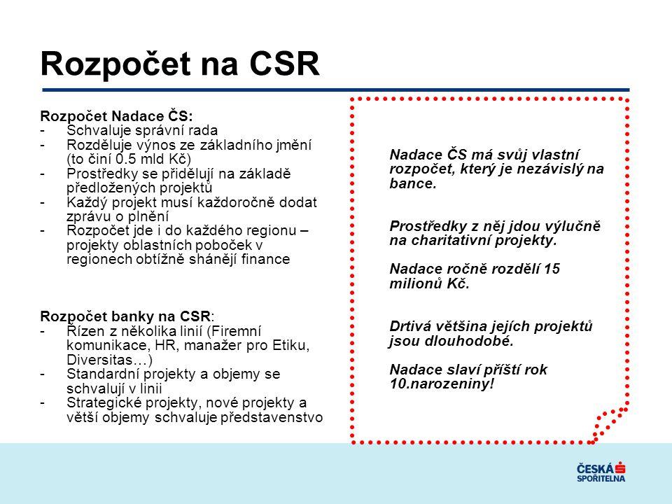 Rozpočet na CSR Rozpočet Nadace ČS: Schvaluje správní rada