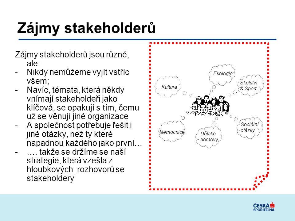 Zájmy stakeholderů Zájmy stakeholderů jsou různé, ale: