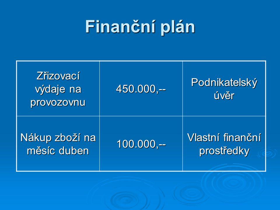 Finanční plán Zřizovací výdaje na provozovnu 450.000,--