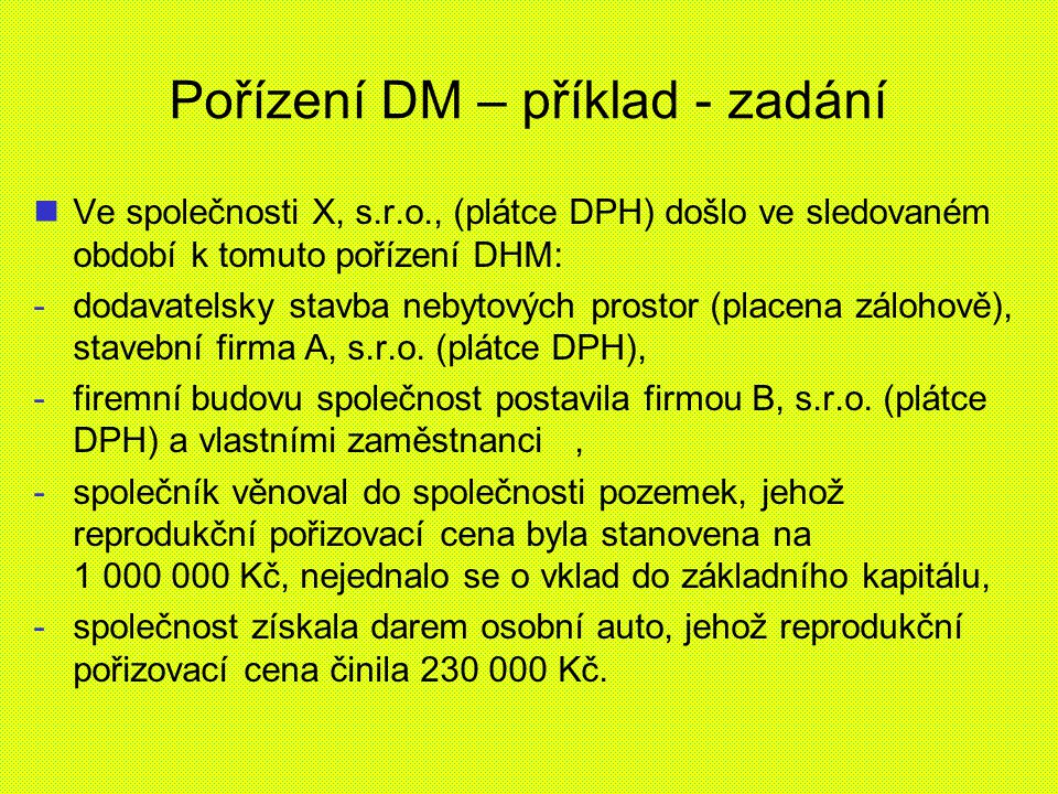 Pořízení DM – příklad - zadání