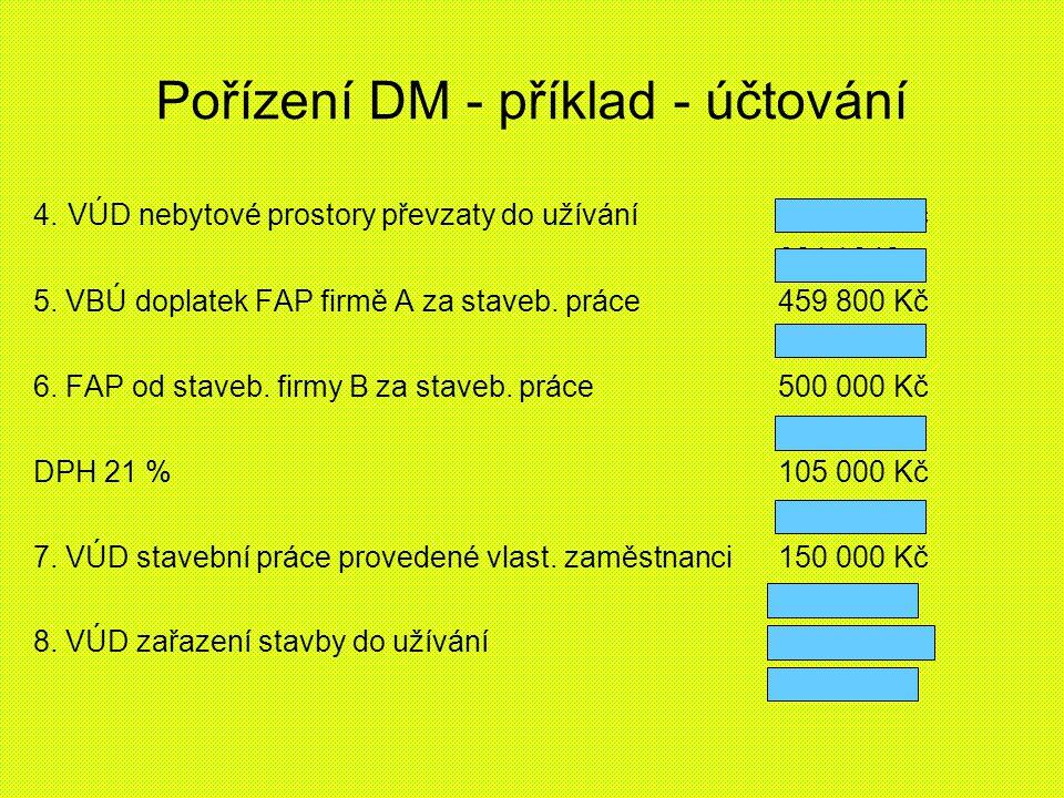 Pořízení DM - příklad - účtování